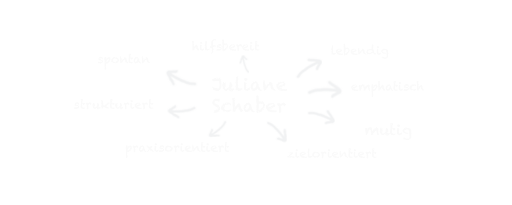 tafeltext juliane schaber