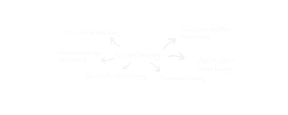 tafeltext coaching