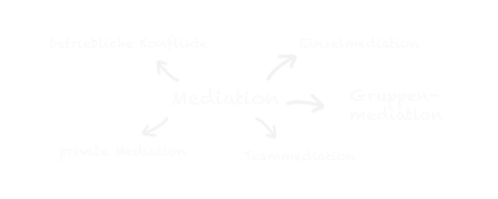 tafeltext mediation